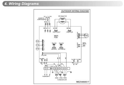 daikin multi split system installation manual