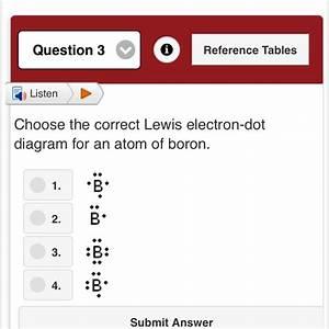 Choose The Write Lewis Electron Dot Diagram For An Atom Of