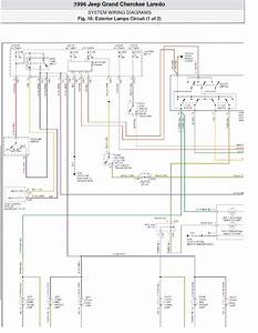 1996 Jeep Grand Cherokee Laredo System Wiring Diagrams