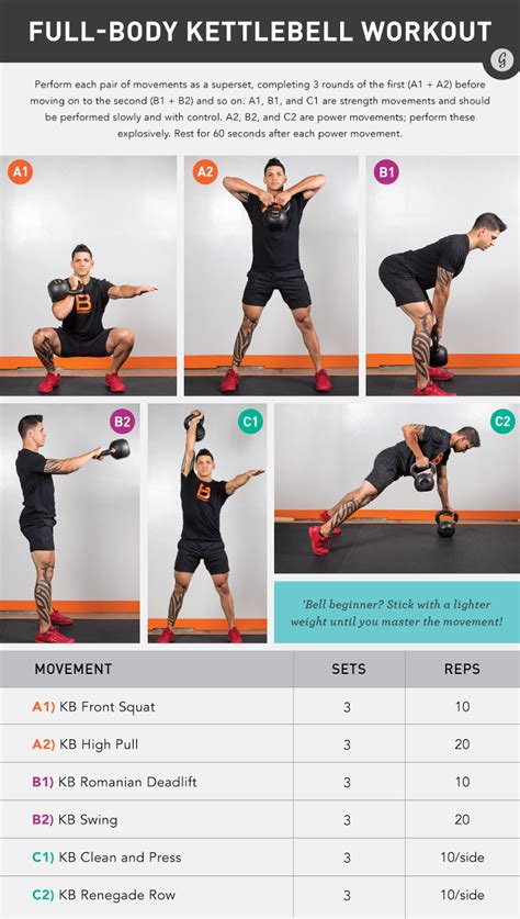The Ultimate Fullbody Kettlebell Workout For Any Fitness