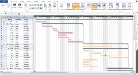 project managers guide  gantt charts capterra blog