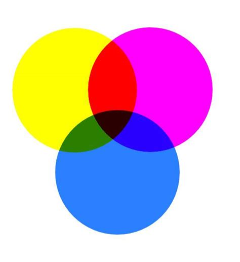 What Colors Make Blue?  Drawing Blog. Alarm For Water In Basement. Pictures Of Unfinished Basements. Basement Jaxx Album Covers. Basement Apartments For Rent In Queens. Basement Wall System. Basement Demolition. Basement For Rent In Brampton 2 Bedroom. Fiberglass Insulation Basement