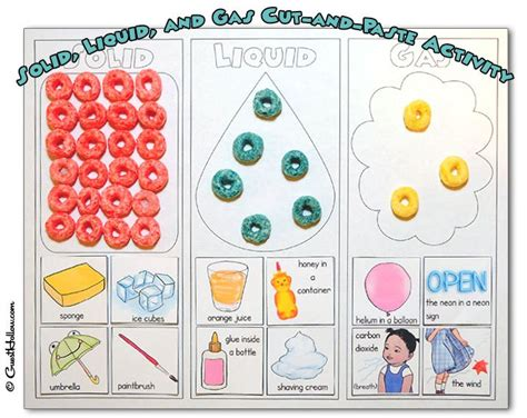 States Of Matter, Solid Liquid Gas And Us States On Pinterest