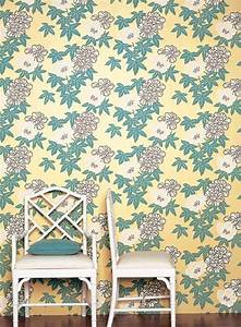 The Buyer's Guide To Wallpapers