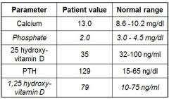normal range of pth mne lect 26 calcium metabolism flashcards cram