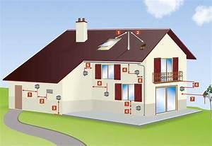 Conduit Evacuation Chaudiere Gaz Condensation : r gles d 39 implantation d 39 un terminal ventouse gaz ~ Melissatoandfro.com Idées de Décoration