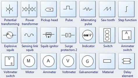 electrical symbols transformer electrical engineer