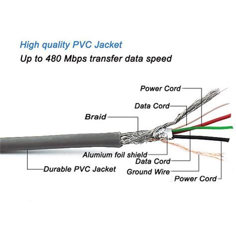 usb printer cable wiring diagram jvohnny