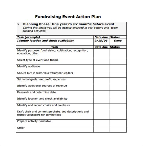 Event Planning Template 10 Sle Event Planning Templates Pdf Ppt Doc