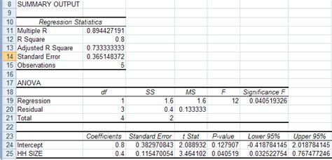 excel  statistical inference   variable regression