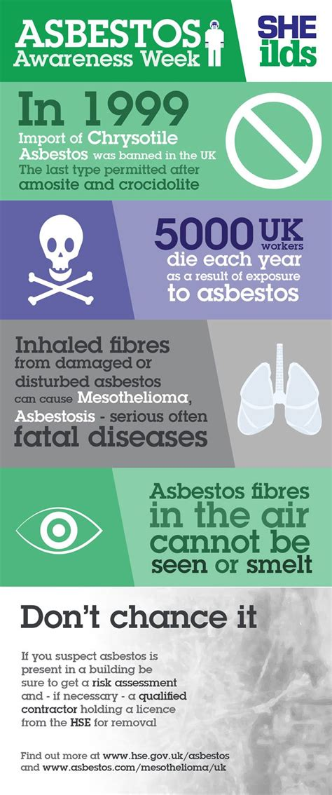asbestos exposure  images