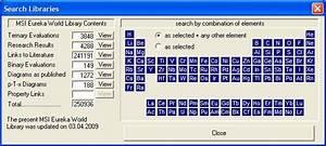 Phase Diagram Compilations In Msi Eureka