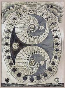 Ancient Astronomy Diagram Charting Phases Of The Moon