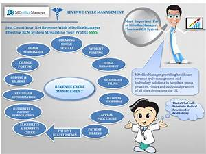 Healthcare Revenue Cycle Management For Optimizing