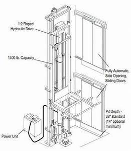 Hydraulic Elevator Wiring Diagram Mce Controller