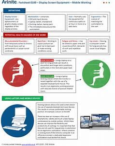 Dse Risk Assessment For Mobile Devices