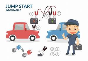 How To Jump Start A Car With Jumper Cables Easy Step