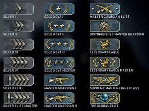 CSGO Ranks Competitive Matchmaking Skill Groups