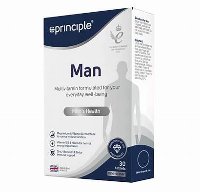 Principle Vitamin B12 Niacin Metabolism Energy Normal