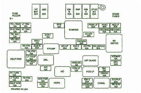 Chevy Fuse Box Wiring by 2009 Chevy Silverado Fuse Box Fuse Box And Wiring Diagram
