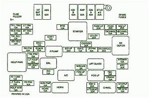 Diagram  1986 Chevy Fuse Box Diagram Wiring Schematic