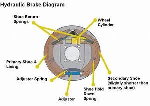 Diagram  Case 580 Mechanical Brake Diagram Full Version Hd Quality Brake Diagram