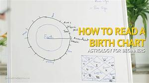 How To Read Draw An Astrology Birth Chart For Beginners