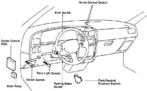 toyota hilux  pickup fuse box diagram fuse