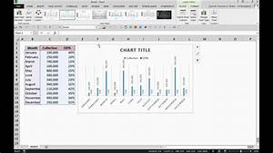 Excel Charts And Graphs Tutorial - Secondary Axis