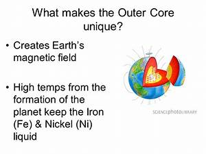 Comparing the Layers of Earth - ppt download
