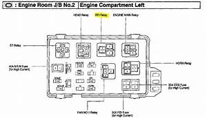 2000 Honda Accord Ex Fuse Box Diagram
