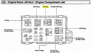 1990 Honda Accord Fuse Diagram 41234 Verdetellus It