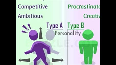 A Comparative Analysis Type A Vs Type B Personality
