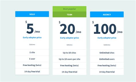 pricing template 30 best html css pricing table templates tutorials