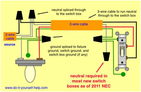 electrical   2 wire switch loop controlling 2 outlets