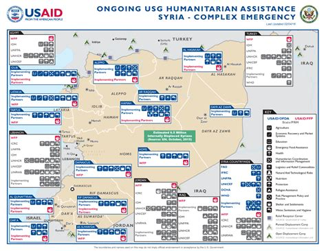 crisis  syria  action  agency