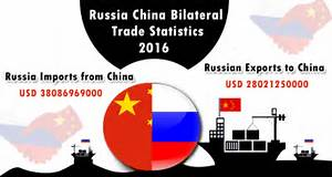 Bilateral Trade between Russia and China - Russia China ...