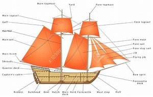 diagram: diagram of a caravel ship