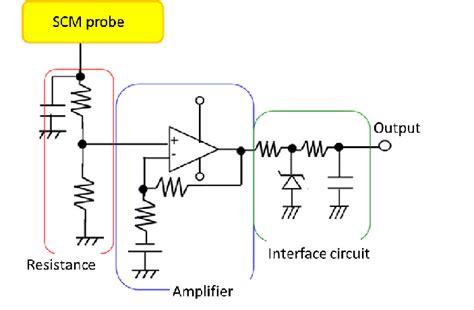 block diagram of scm electrical circuit download