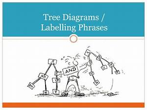 Ppt   Labelling Phrases Powerpoint