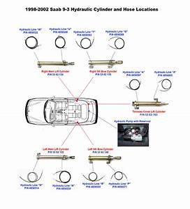 1998-2002 Saab 9-3 Cylinder Locations