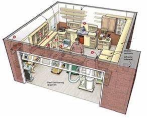 Plan Atelier Bricolage : portes de garage un garage am nag pour bricoler ~ Premium-room.com Idées de Décoration