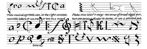 The italians were the first to include marks of expression in their music. Margaret Shepherd: Calligraphy Blog: 120: Pro Musica