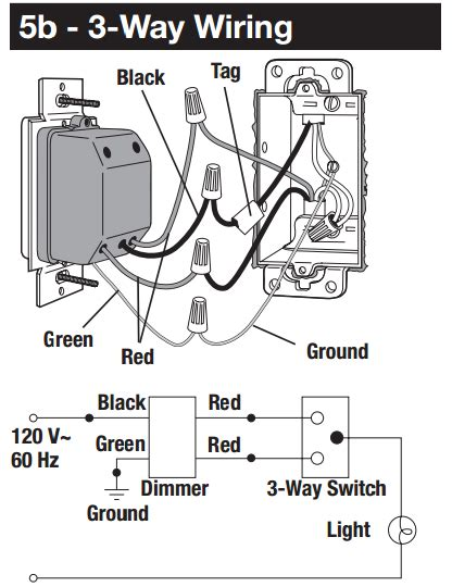 Electrical How Install Dimmer Switch Home