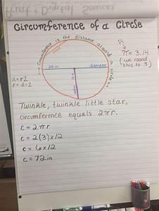 Circle Diameter Chart Circumference Of A Circle Radius Diameter And Chord
