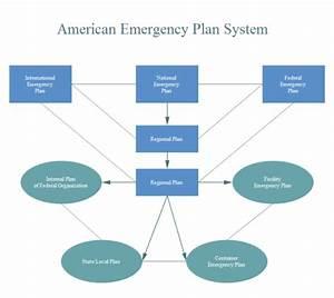 Interrelationship Diagram Examples
