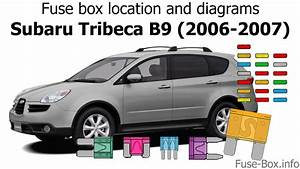 Fuse Box Location And Diagrams  Subaru Tribeca B9  2006