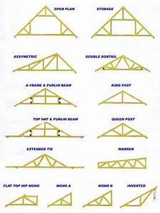Best 25+ Roof truss design ideas on Pinterest Roof