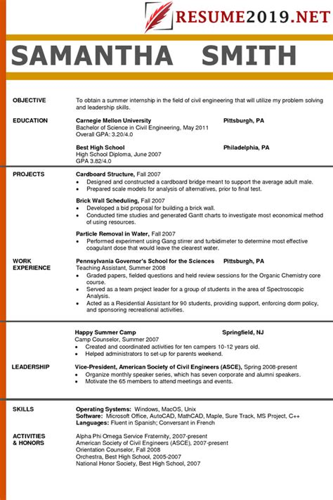 Effective Resume Formats by What Resume Template To Choose In 2019 Best Resume 2019