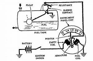 Fuel Gauge Schematic : fuel gauges automobile ~ A.2002-acura-tl-radio.info Haus und Dekorationen